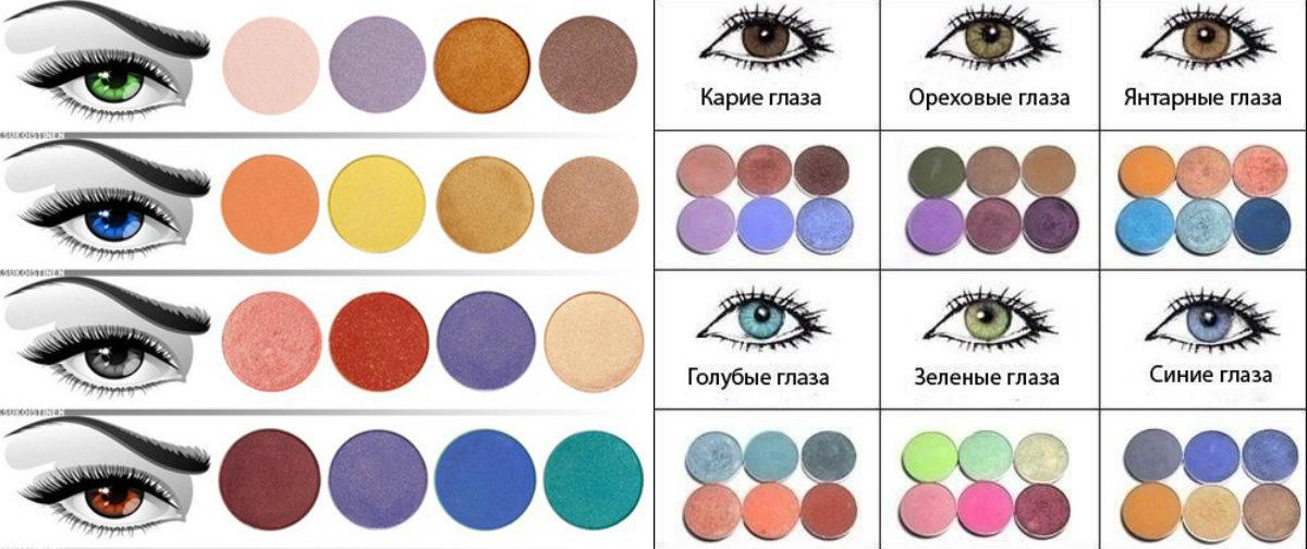 Как выбрать макияж глаз
