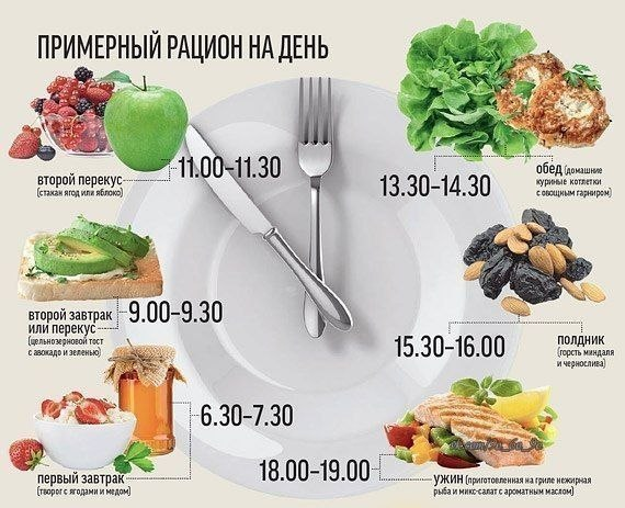 типу яблоко как похудеть-12