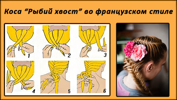 Как из одной вырезать лицо и вставить в другое