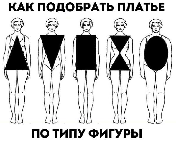 Где Купить Платье Большого Размера В Омске