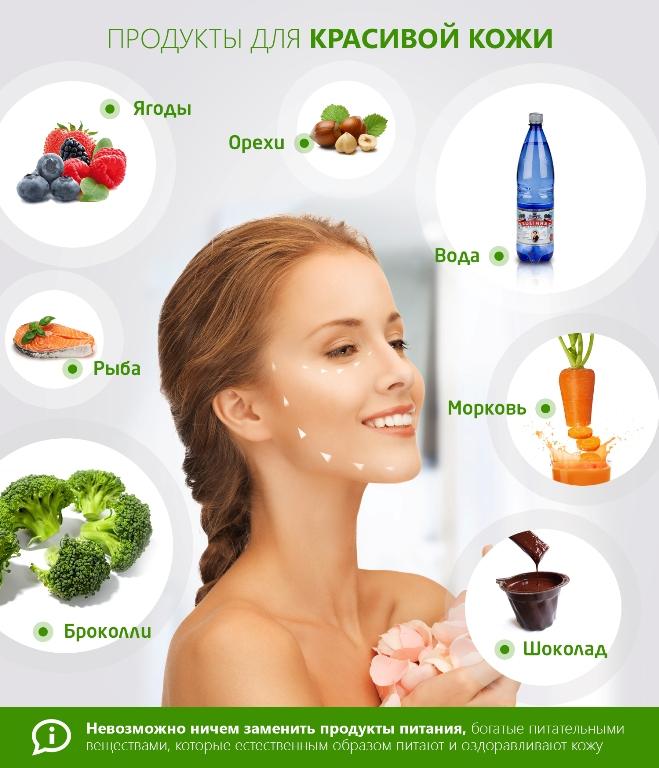 продукты для красивой кожи, фото