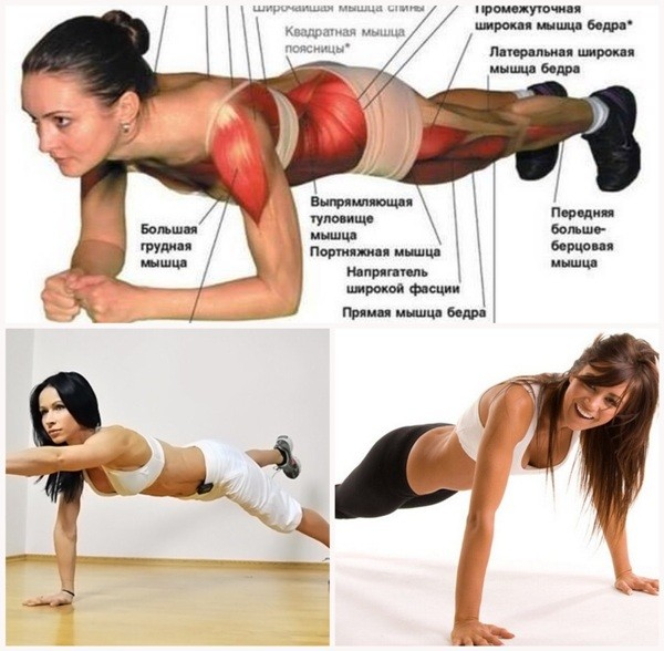 Как правильно делать упражнение планка?