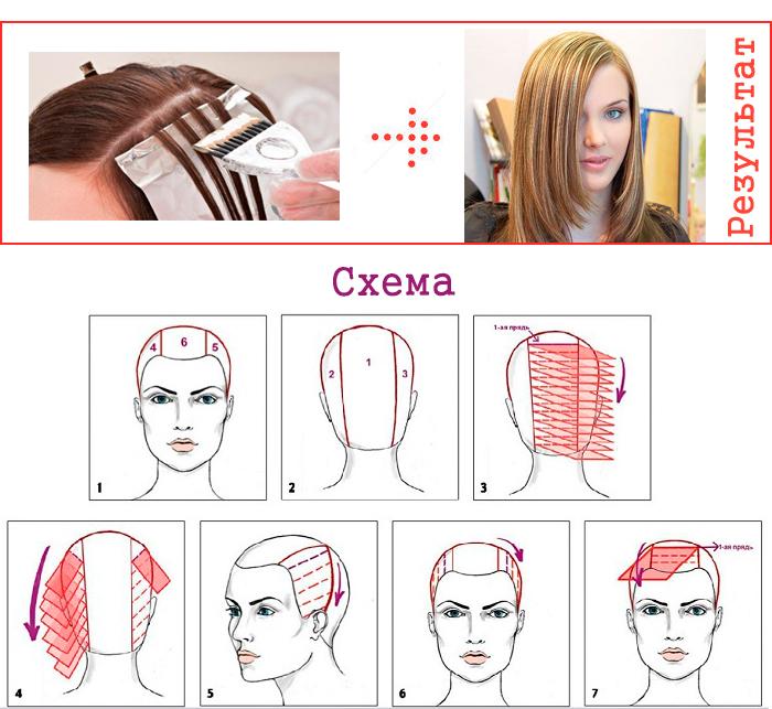Мелирование волос в домашних условиях пошаговые инструкции в фото