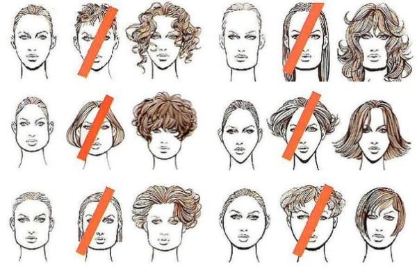 Какую короткую стрижку выбрать для вашего типа лица