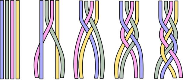 Косичка из 4 прядей схема