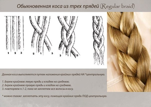 Плетение простых кос пошаговое для начинающих