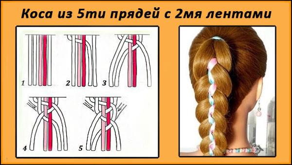 плетение кос из 5 прядей, схема, фото