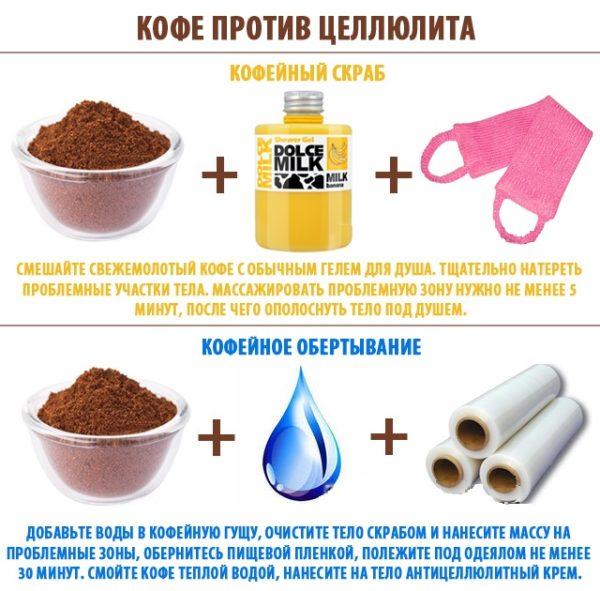 Данные варианты обертываний помогут подтянуть кожу и избавиться от целлюлита