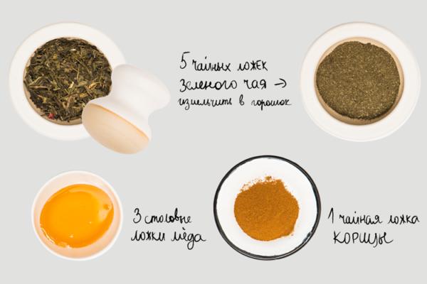 медовое обертывание рецепт