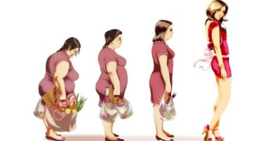 Домашнее похудение. Упражнения, таблетки, диеты и другие средства для похудения. Правильное, сбалансированное питание для похудения: меню и рецепты