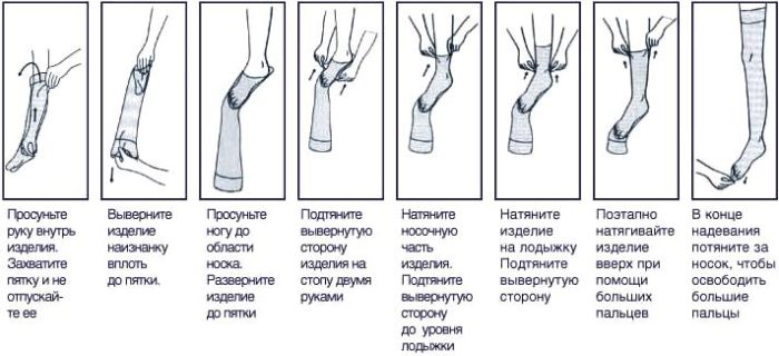 фото как одевать чулки