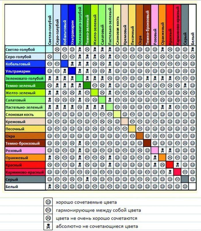 Вы можете распечатать или сохранить себе эту таблицу сочетания цветов в одежде