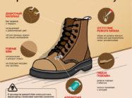Как выбрать правильную обувь и её размер: идеальное сочетание цены и качества