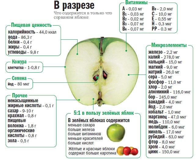диета от паразитов при грудном вскармливании отзывы