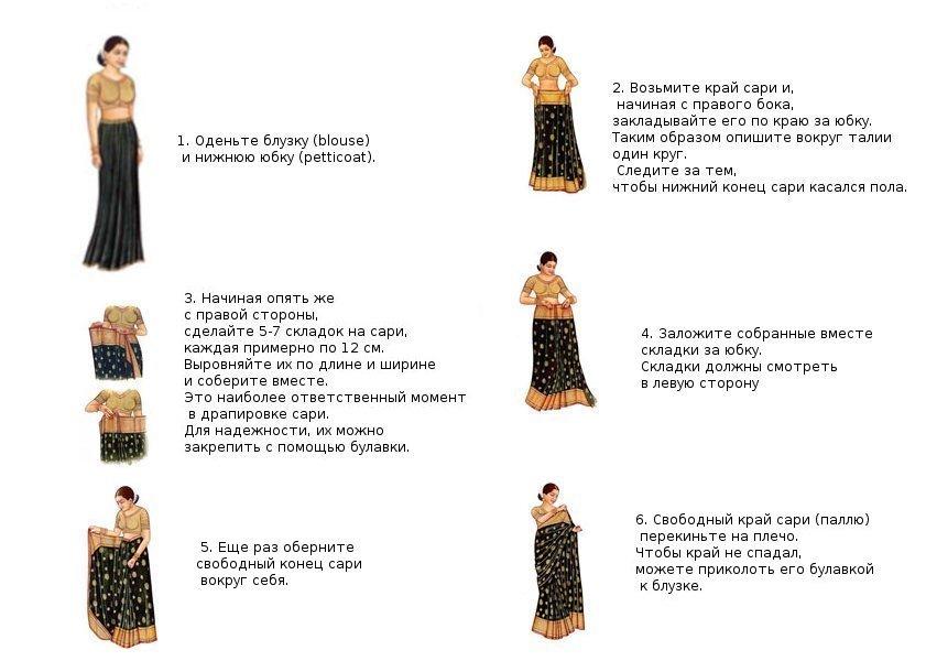 Как одеть сари инструкция видео