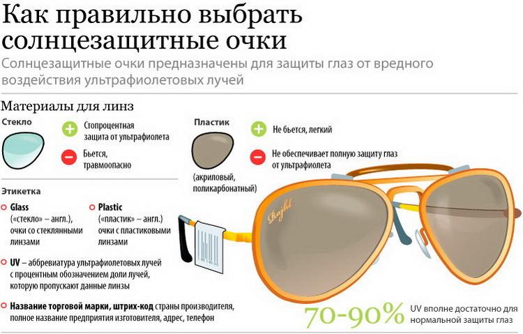 Что надо принимать чтобы улучшить зрение