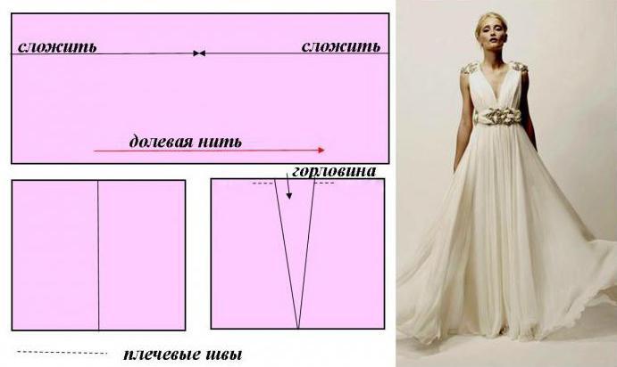 Выкройка греческие платья