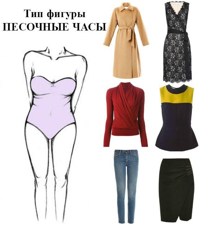 Одежда подчёркивающая фигуру