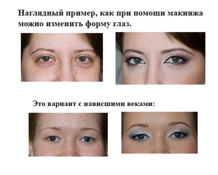 nanesenie-makijazha-na-glaza