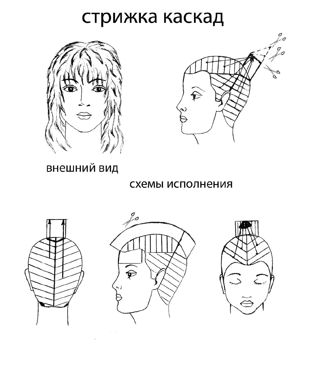 Как сделать стрижку каскад на коротких волосах